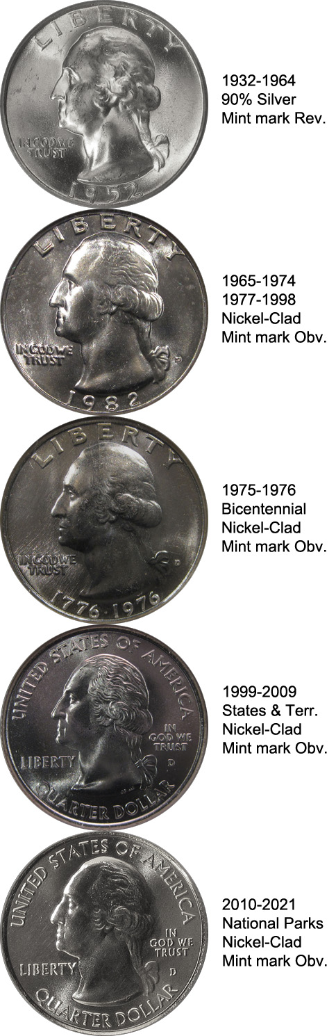 GW-Quarters